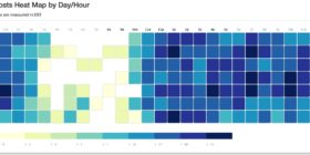 QAnon Heatmap of Posting Days/Times