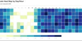 QAnon Heatmap of Posting Days/Times